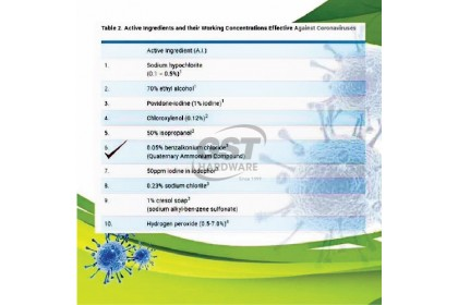 4kg Kleenso Hand Sanitizer (While Stocks Last)   Alcohol Sanitizer   Ethanol   Hand Sanitizer Alcohol